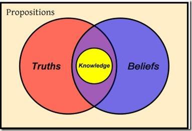 Plato_knowledge_thumb.jpg