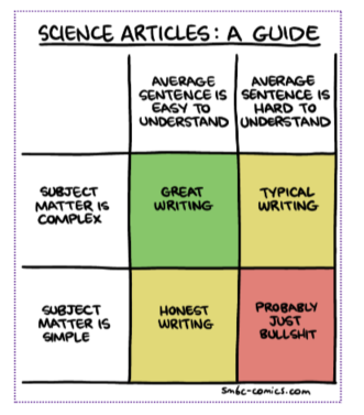 science guide