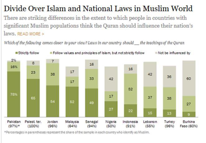 law_islam